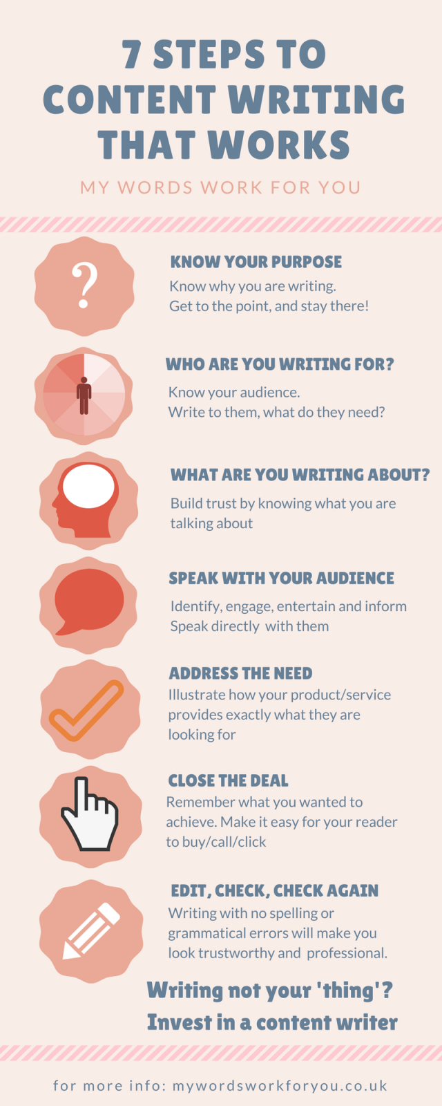 7 Steps to Content Writing That Works My Words Work For You