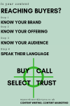 Marketing Graphic-Targeting Your Audience for Sales Content Marketing My Words Work For You