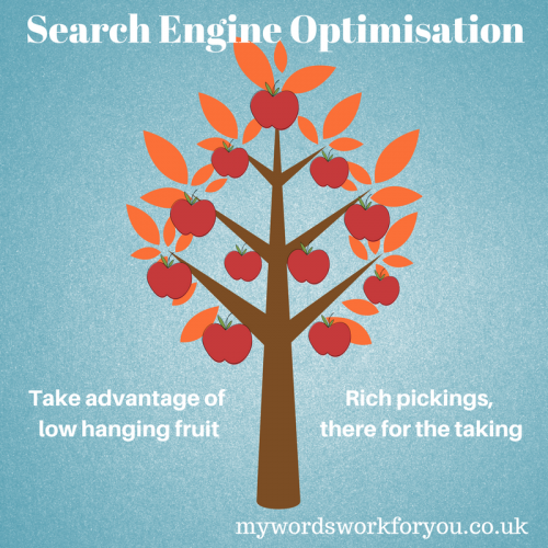 Search Engine Optimisation techniques Low Hanging Fruit Image Content Writer My WOrds Work For You